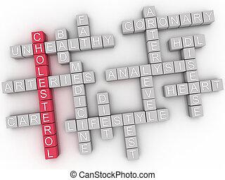 3d imagen Cholesterol word cloud concept