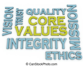 3d imagen Core values issues and concepts word cloud...