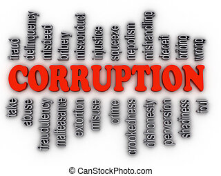 3d imagen Corruption concept word cloud background