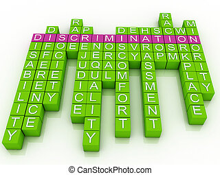 3d imagen Discrimination in word cloud