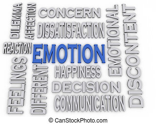 3d imagen Emotion concept word cloud background