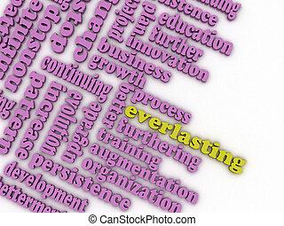 3d imagen Everlasting concept word cloud background