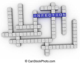 3d, imagen, infección, palabra, nube, concepto