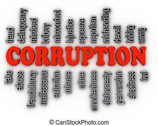 3d, imagen, korupcja, pojęcie, słowo, chmura, tło
