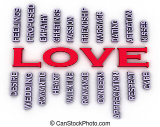 3d imagen Love issues concept word cloud background