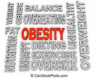3d imagen Obesity concept word cloud background