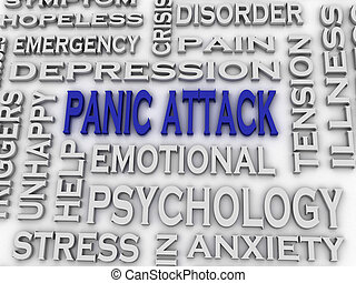 3d imagen Panic attack  issues concept word cloud background