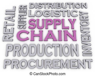 3d imagen Supply Chain  issues concept word cloud background