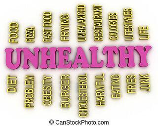 3d imagen Unhealthy concept word cloud background