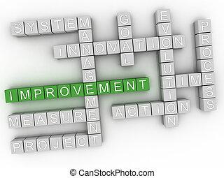 3d Improvement Concept word cloud