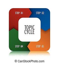 3d, infographic, ciclo, plantilla, empresa / negocio, ciclo, diagrama, vector, ilustración
