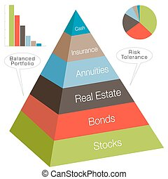 3d Investment Pyramid - An image of a 3d investment pyramid.