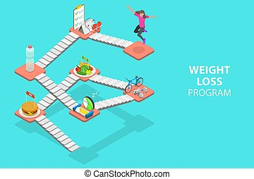 3D Isometric Flat Vector Concept of Weight Loss Steps. The ...
