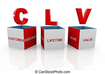 3d, kasten, von, clv, -, kunde, lebenszeit, valuez`