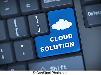 3d keyboard text cloud solution