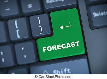 3d keyboard text forecast
