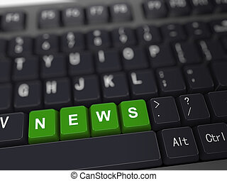 3d keyboard - word news