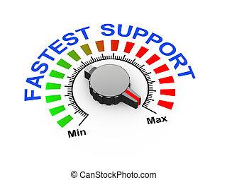 3d knob - fastest support