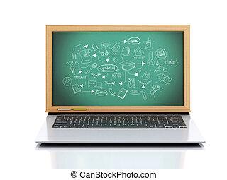 3d Laptop with graduation sketch on chalkboard
