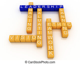 3d Leadership in word cloud