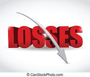 3d losses text illustration design