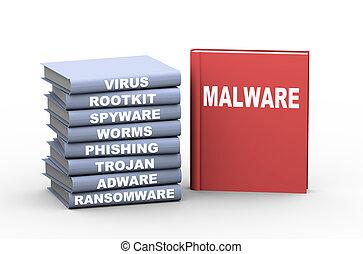 3d malware books
