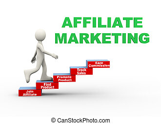 3d man affiliate marketing word steps - 3d illustration of ...