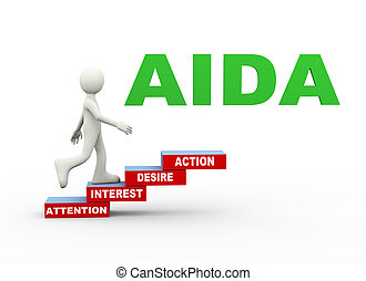3d man aida word steps