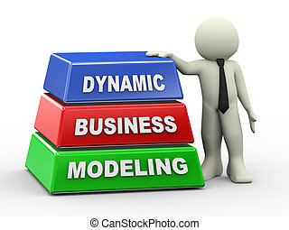3d man and dynamic business modeling