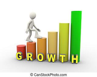 3d man and growth progress bars