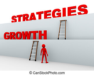 3d man and growth strategies