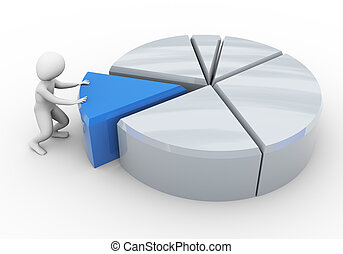 3d man and pie chart - 3d man pushing peace of pie chart