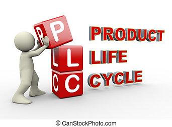 3d man and plc cubes - 3d person placing plc product life...