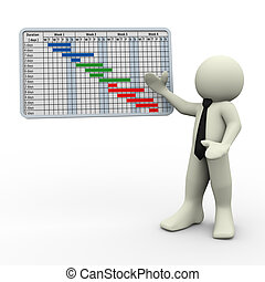 3d man and project gantt chart - 3d render of businessman ...