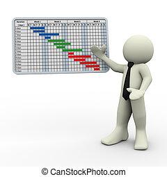 3d man and project gantt chart - 3d render of businessman...
