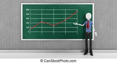 3d man businessman with finance business graph  on blackboard
