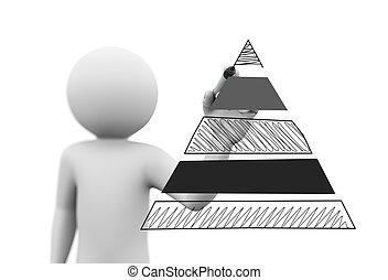 3d man drawing pyramid on transparent screen