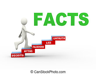 3d man facts myths word steps