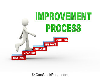 3d man improvement process word steps