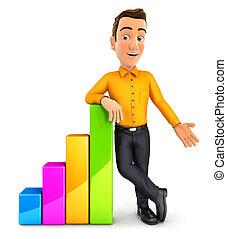 3d man leaning against bar chart