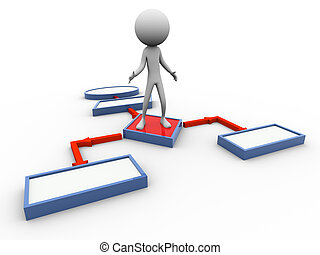 "3d man on flowchart - 3d confused man standing on 'if""..."