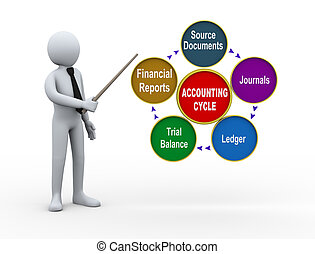 3d man presenting accounting process - 3d illustration of...
