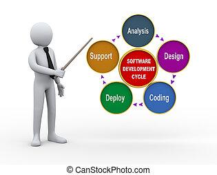 3d man presenting software development process
