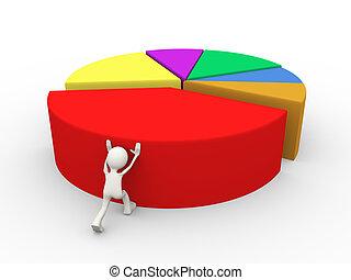 3d man pushing pie chart