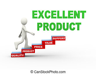 3d man quality product word steps