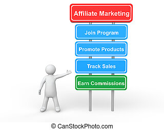 3d man showing affiliate marketing