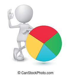 3d man showing okay hand sign with the pie chart