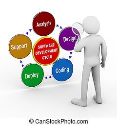 3d man software development analysis - 3d illustration of...