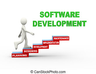 3d man software development word steps