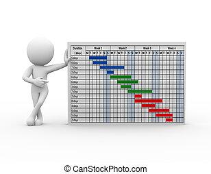 3d man standing with gantt chart